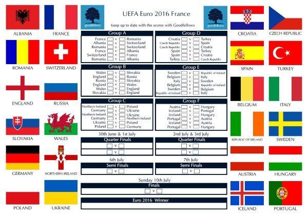 Follow Euro 2016 with Goodfellows